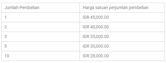 Grosir Tas selempang Wanita Tote Bag ( Totebag ) Bagus Cantik Lucu Murah Bahan Kain di Bandung